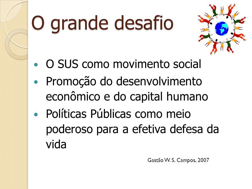 O grande desafio O SUS como movimento social