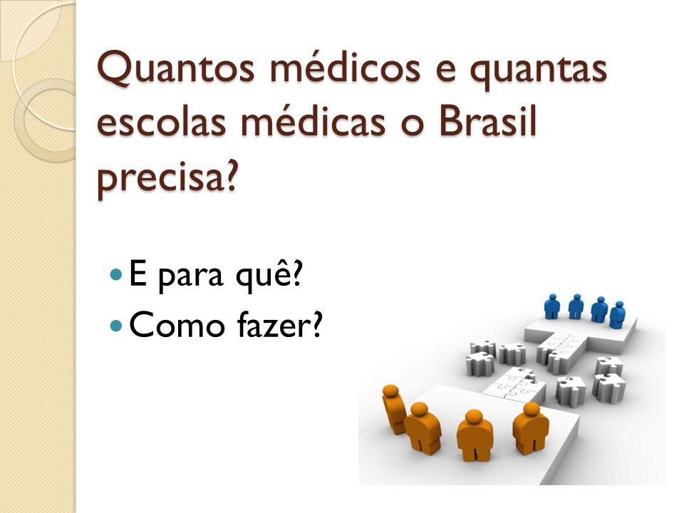 Quantos médicos e quantas escolas médicas o Brasil precisa