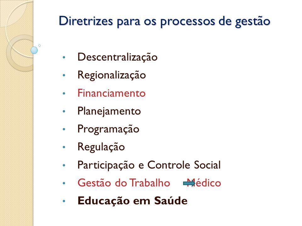 Diretrizes para os processos de gestão