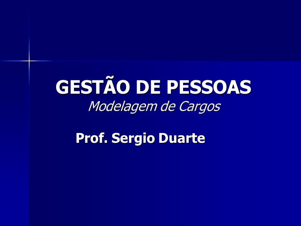 GESTÃO DE PESSOAS Modelagem de Cargos
