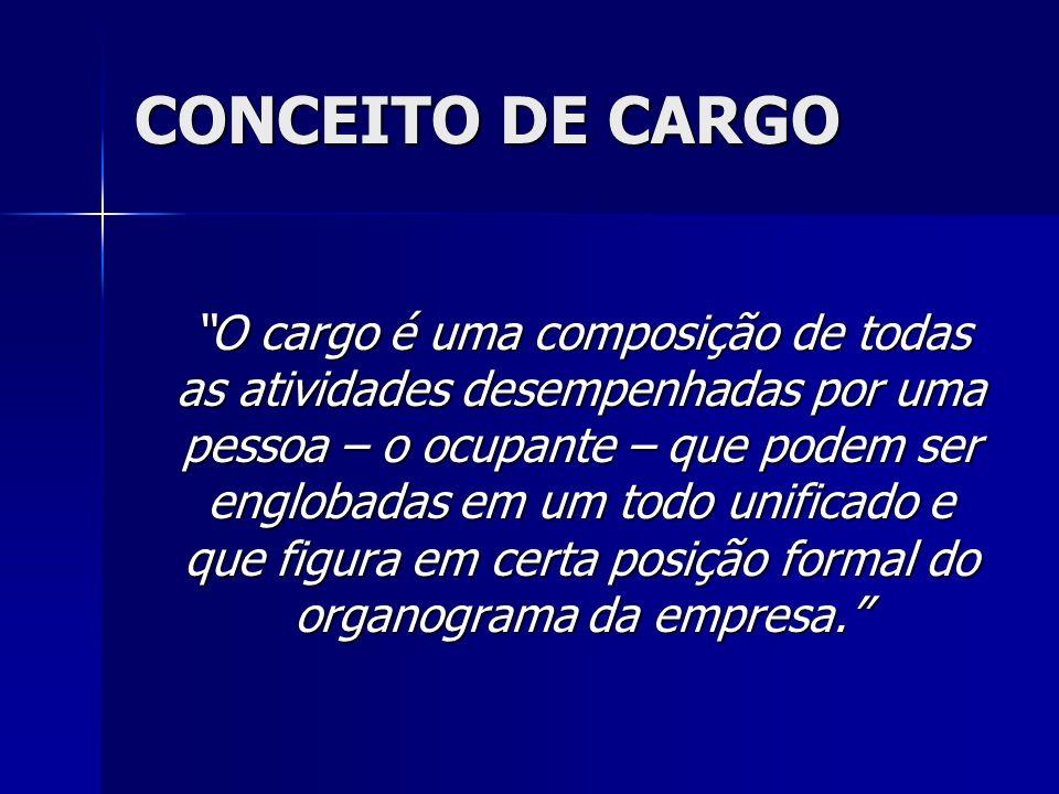 CONCEITO DE CARGO