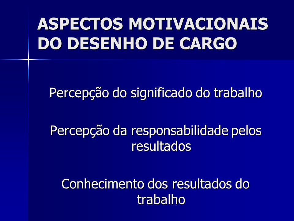 ASPECTOS MOTIVACIONAIS DO DESENHO DE CARGO