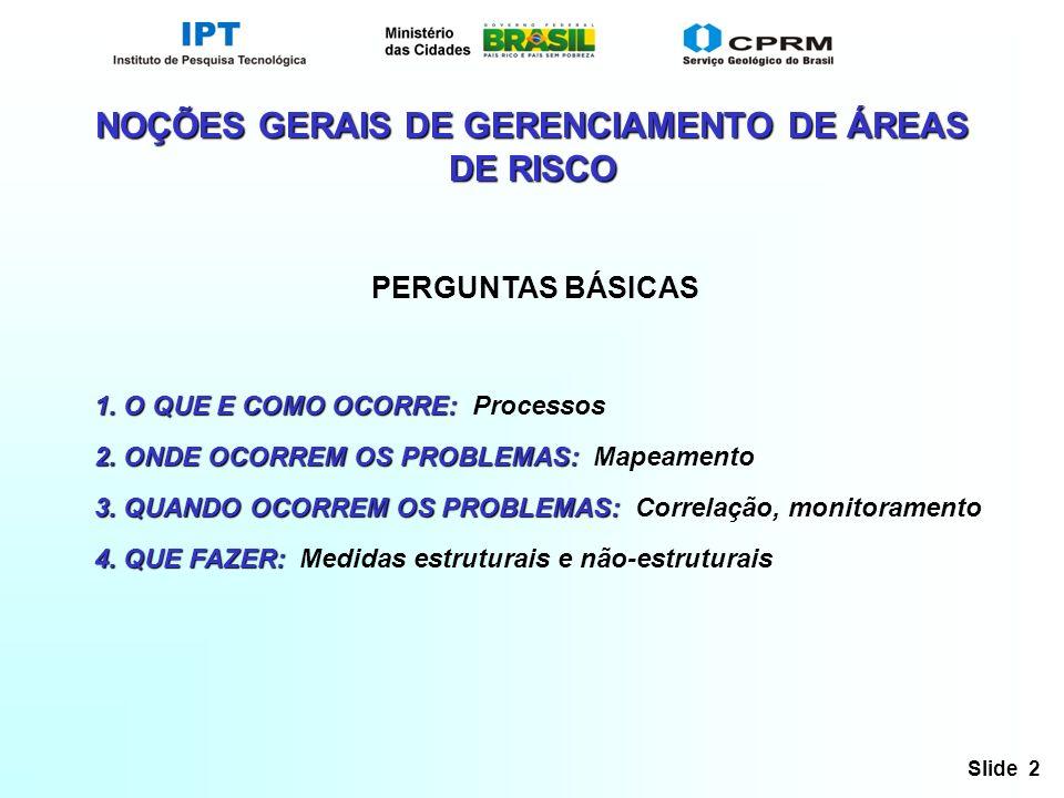 NOÇÕES GERAIS DE GERENCIAMENTO DE ÁREAS DE RISCO