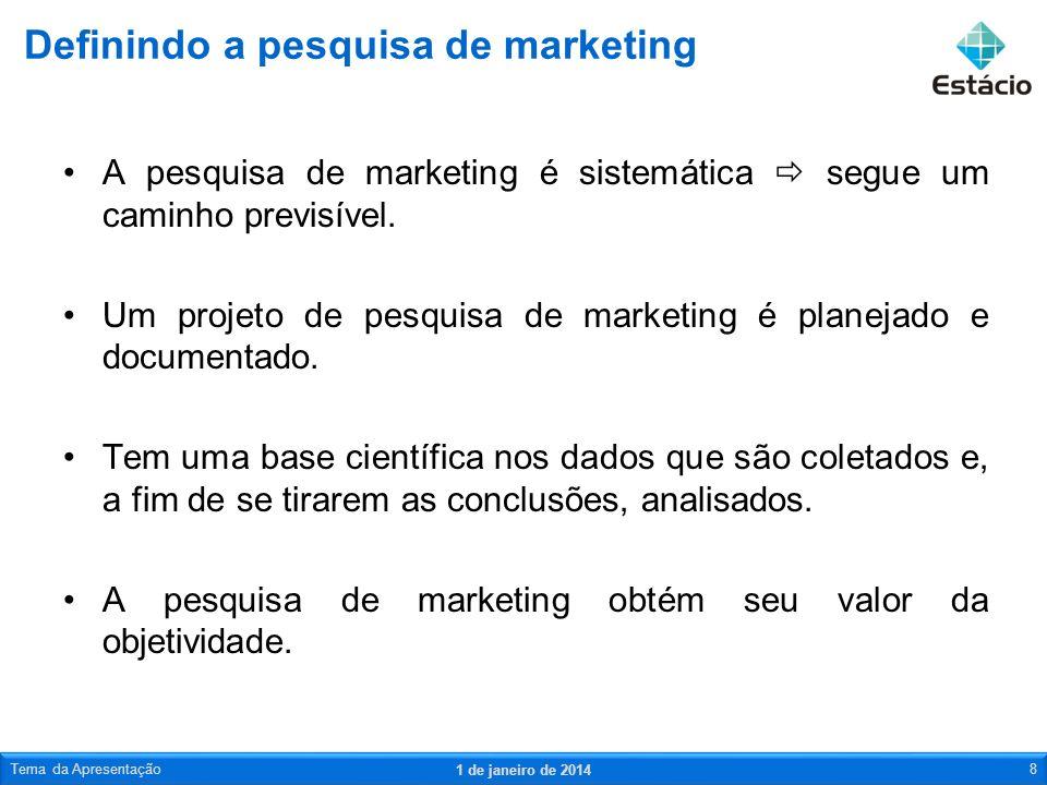 Definindo a pesquisa de marketing