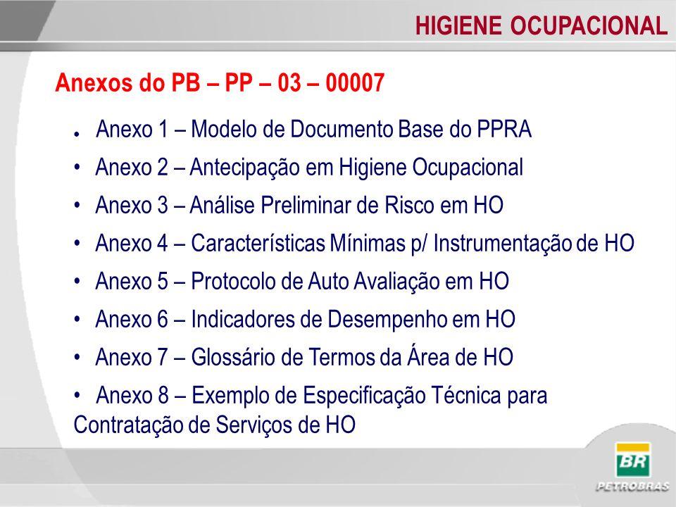 Anexos do PB – PP – 03 – 00007 ● Anexo 1 – Modelo de Documento Base do PPRA. Anexo 2 – Antecipação em Higiene Ocupacional.