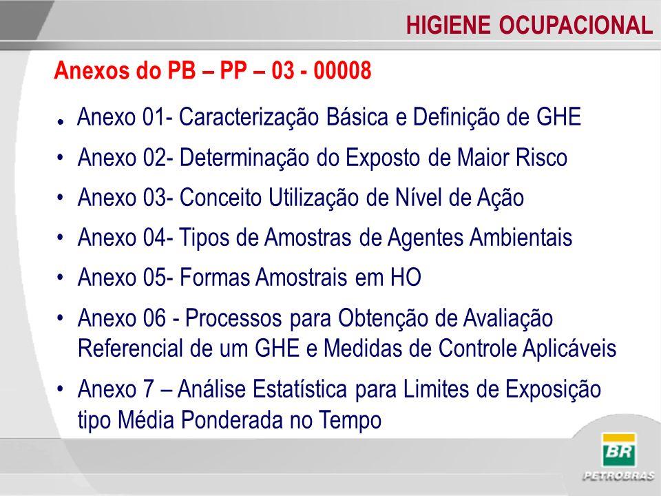 Anexo 02- Determinação do Exposto de Maior Risco