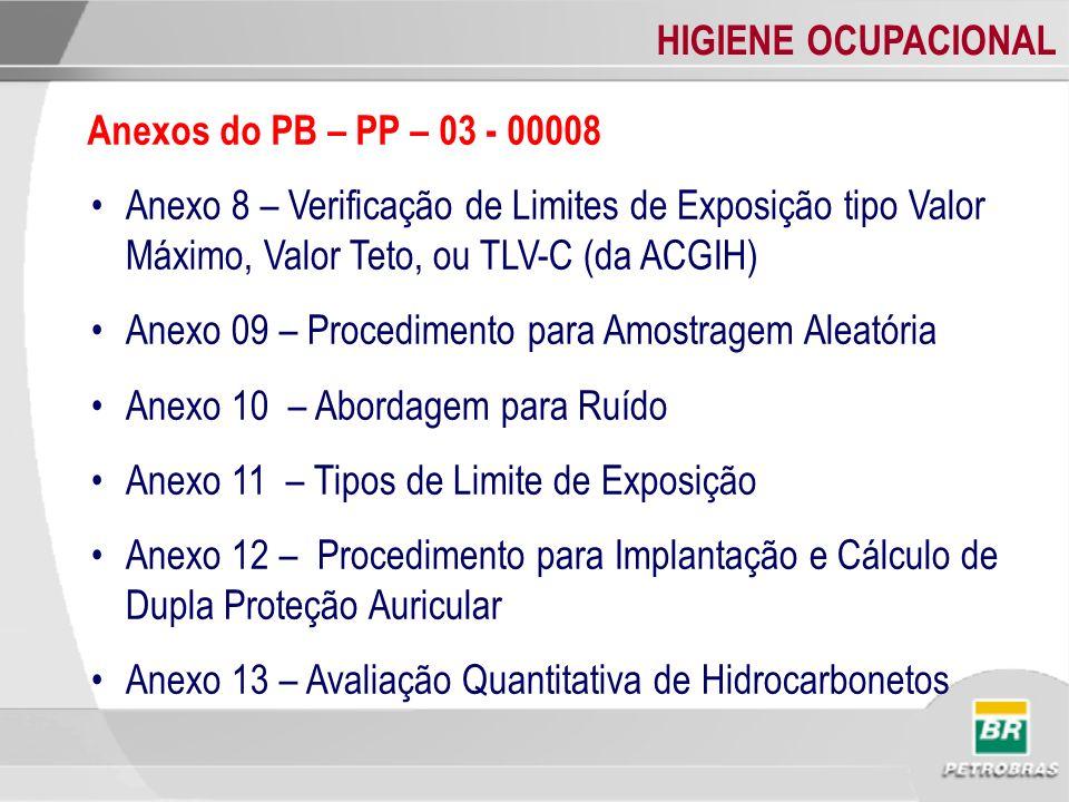 Anexos do PB – PP – 03 - 00008 Anexo 8 – Verificação de Limites de Exposição tipo Valor Máximo, Valor Teto, ou TLV-C (da ACGIH)