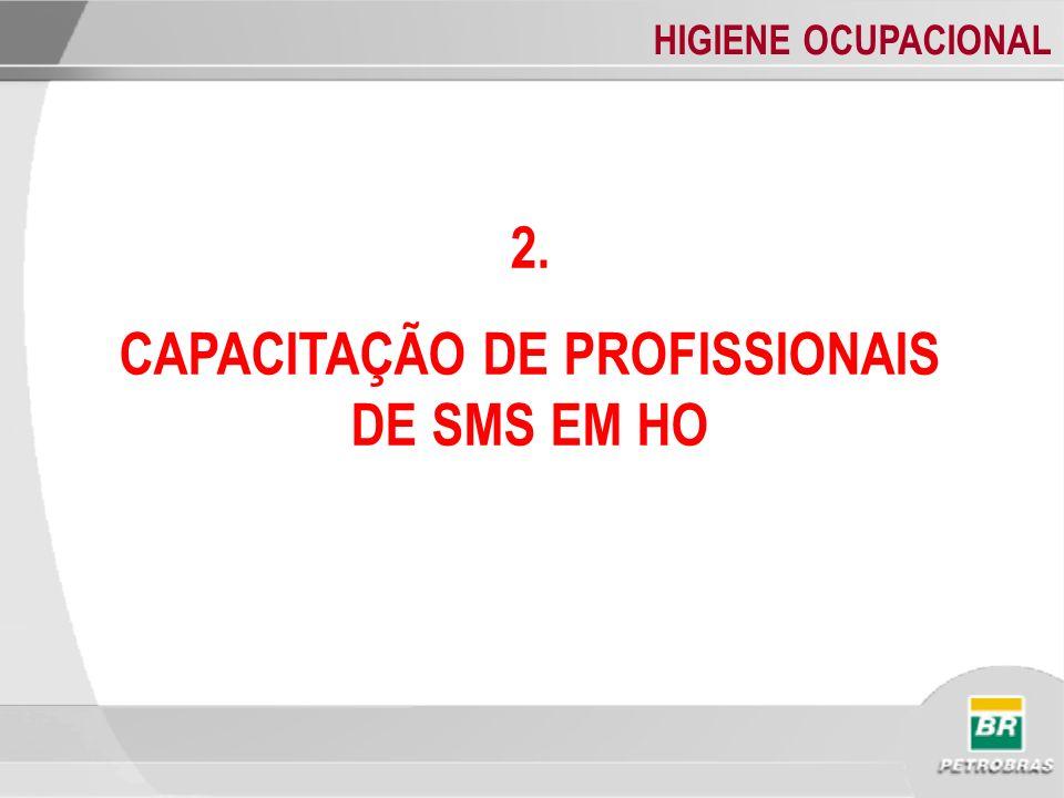CAPACITAÇÃO DE PROFISSIONAIS DE SMS EM HO