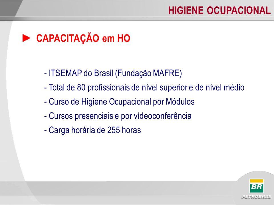 ► CAPACITAÇÃO em HO - ITSEMAP do Brasil (Fundação MAFRE)