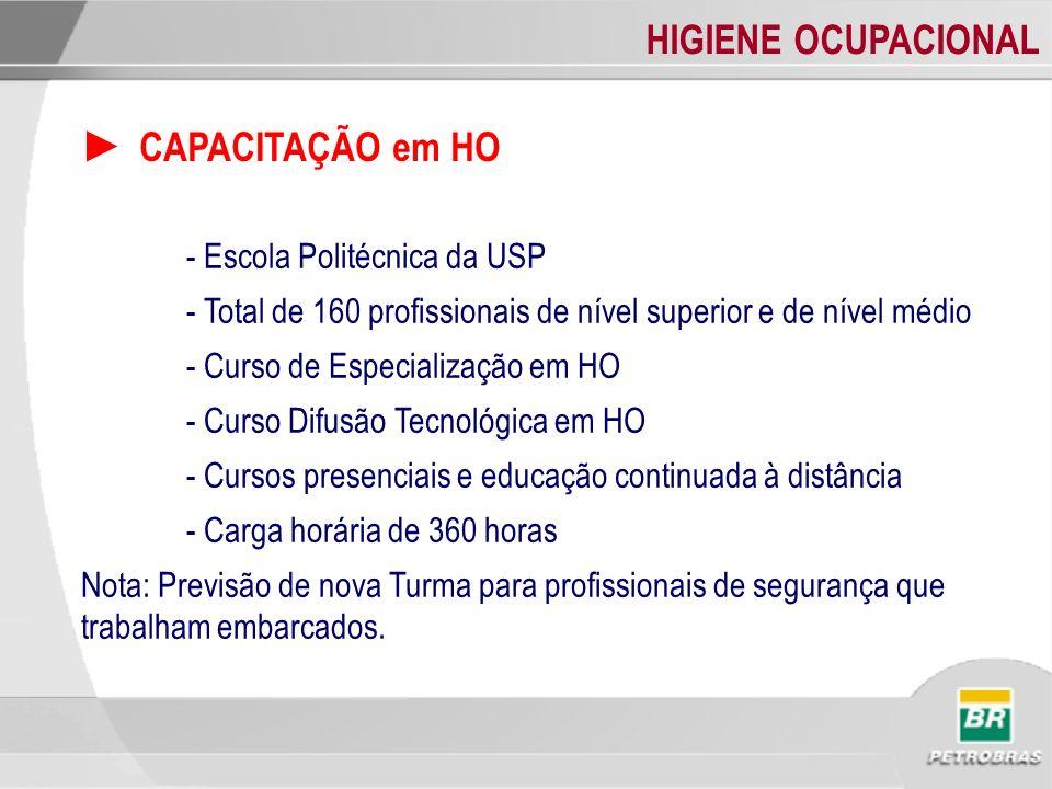 ► CAPACITAÇÃO em HO - Escola Politécnica da USP