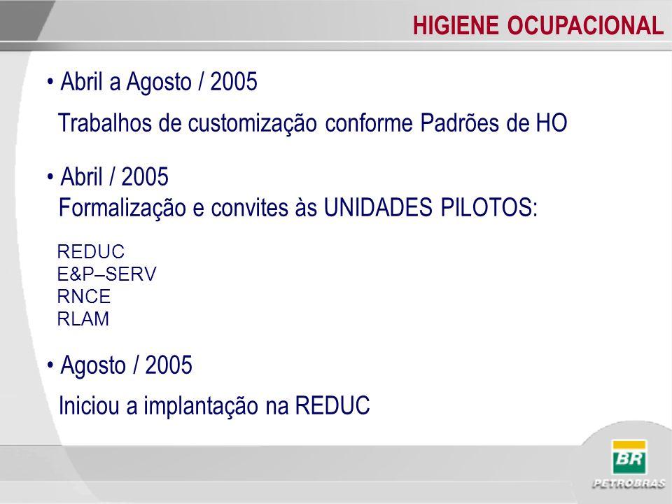 Trabalhos de customização conforme Padrões de HO Abril / 2005