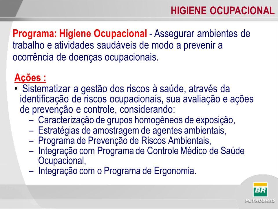 Programa: Higiene Ocupacional - Assegurar ambientes de trabalho e atividades saudáveis de modo a prevenir a ocorrência de doenças ocupacionais.