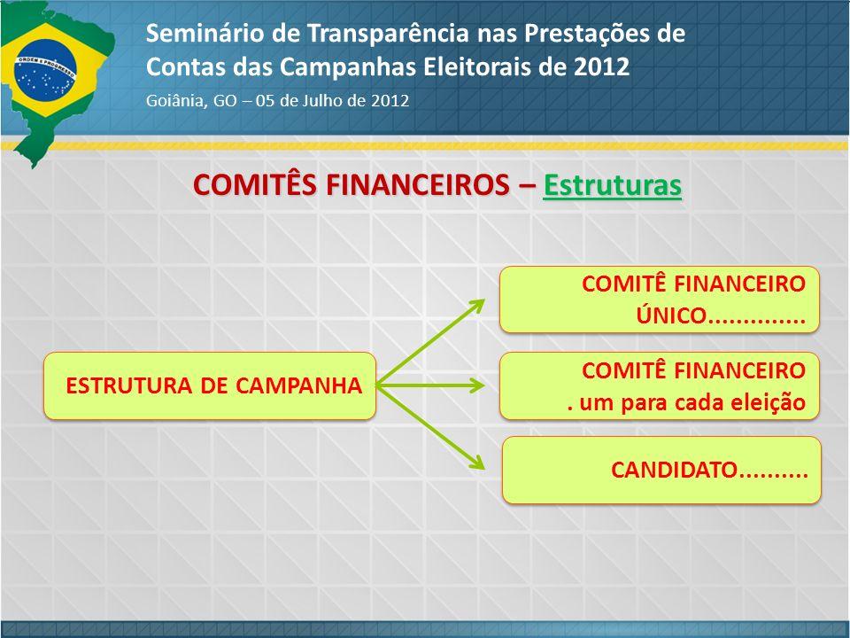 COMITÊS FINANCEIROS – Estruturas