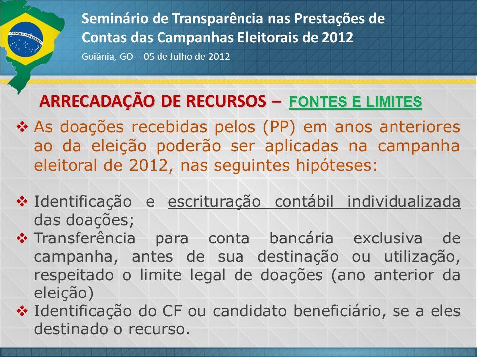 ARRECADAÇÃO DE RECURSOS – FONTES E LIMITES