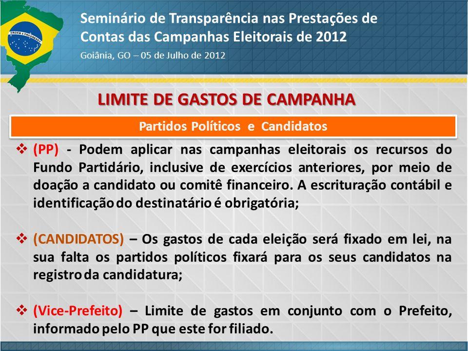 LIMITE DE GASTOS DE CAMPANHA Partidos Políticos e Candidatos