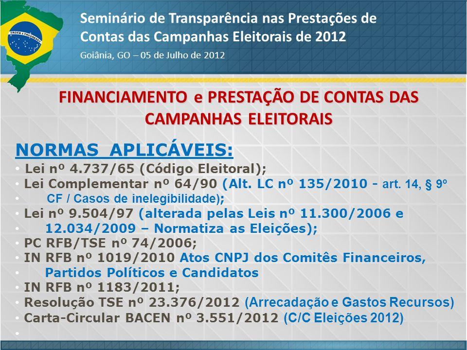 FINANCIAMENTO e PRESTAÇÃO DE CONTAS DAS CAMPANHAS ELEITORAIS