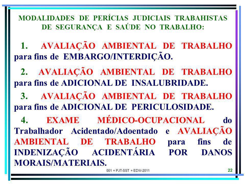 1. AVALIAÇÃO AMBIENTAL DE TRABALHO para fins de EMBARGO/INTERDIÇÃO.