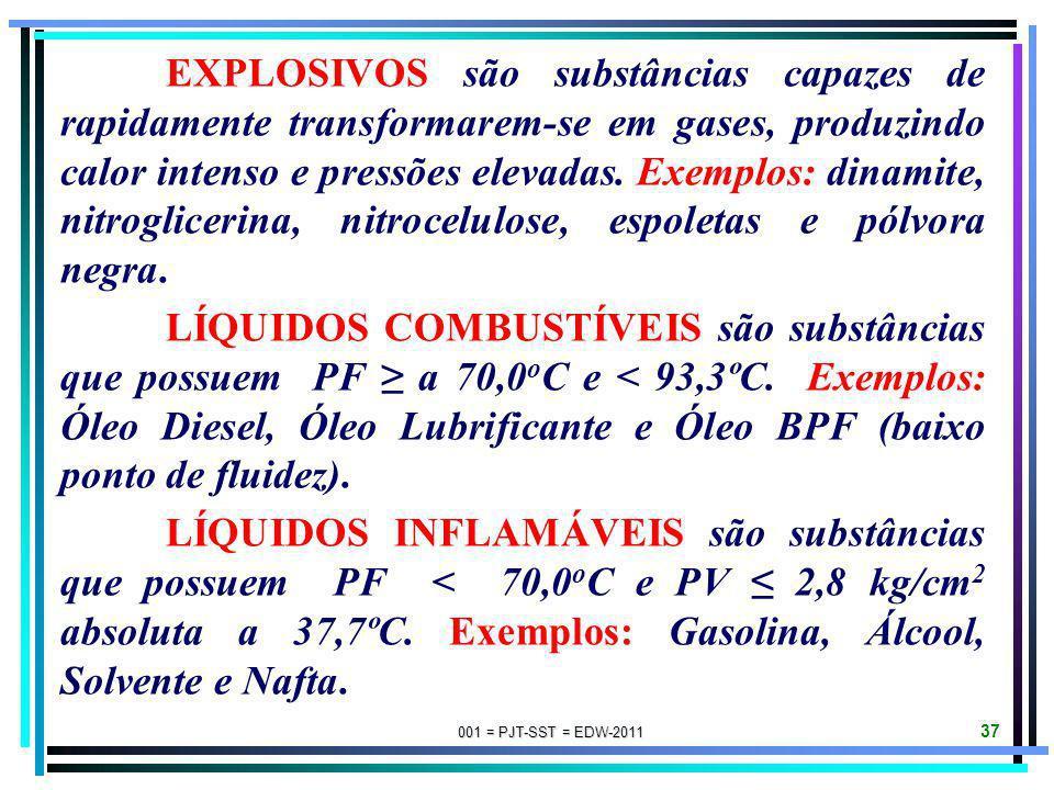 EXPLOSIVOS são substâncias capazes de rapidamente transformarem-se em gases, produzindo calor intenso e pressões elevadas. Exemplos: dinamite, nitroglicerina, nitrocelulose, espoletas e pólvora negra.