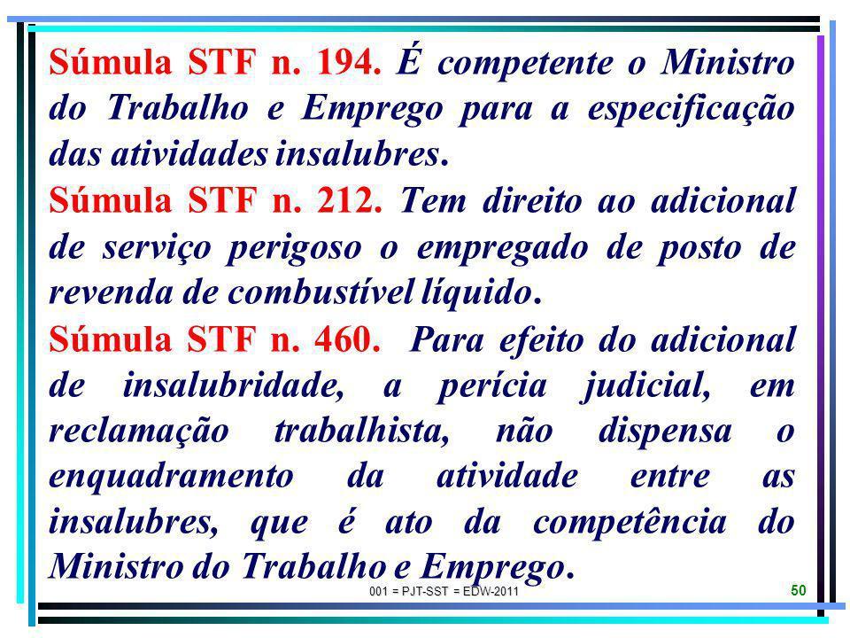 Súmula STF n. 194. É competente o Ministro do Trabalho e Emprego para a especificação das atividades insalubres.