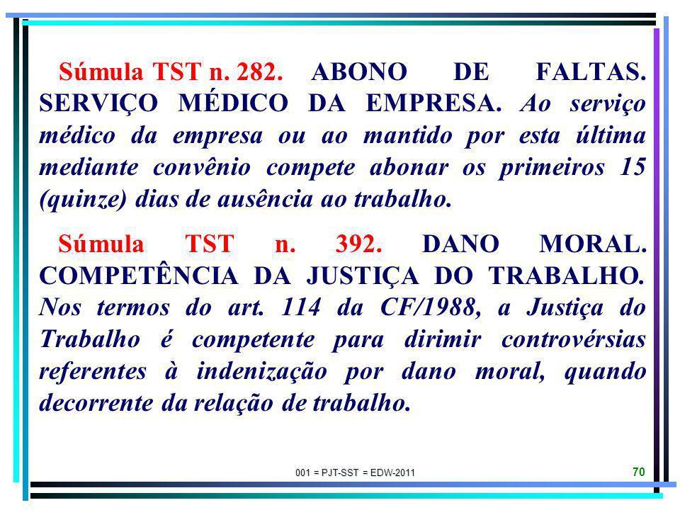 Súmula TST n. 282. ABONO DE FALTAS. SERVIÇO MÉDICO DA EMPRESA