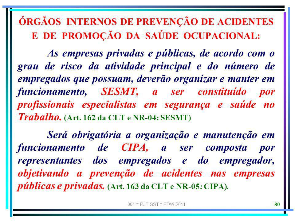 ÓRGÃOS INTERNOS DE PREVENÇÃO DE ACIDENTES
