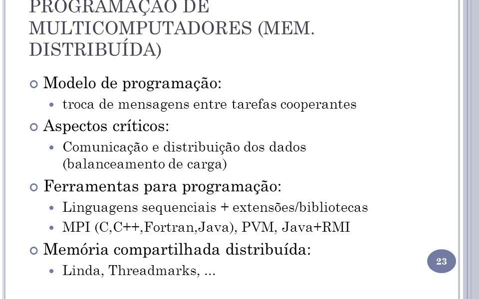PROGRAMAÇÃO DE MULTICOMPUTADORES (MEM. DISTRIBUÍDA)