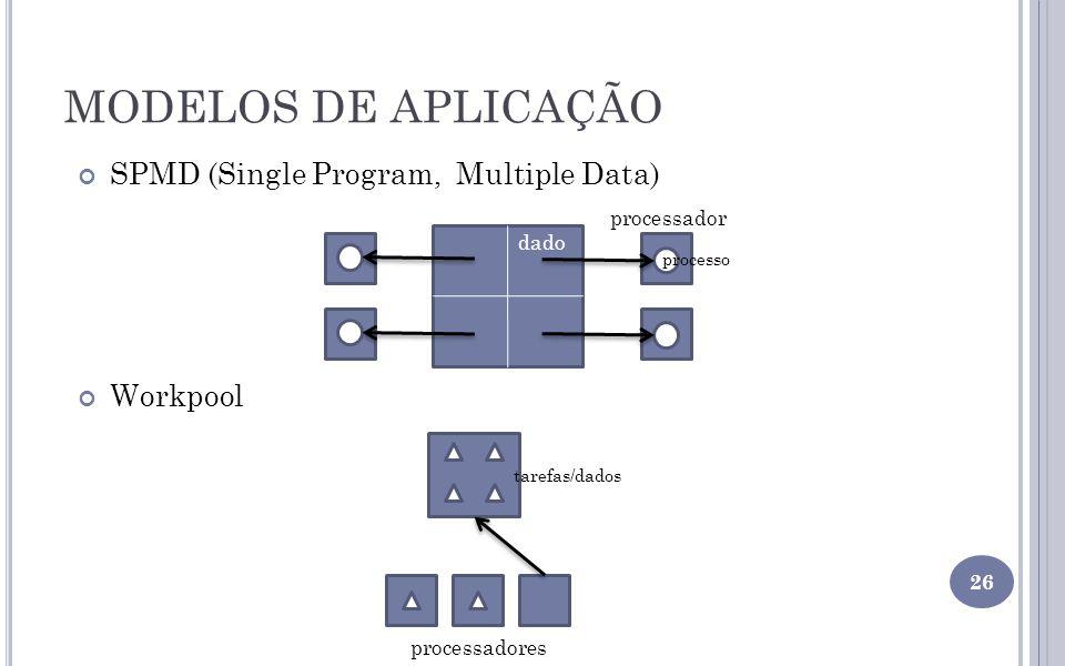 MODELOS DE APLICAÇÃO SPMD (Single Program, Multiple Data) Workpool