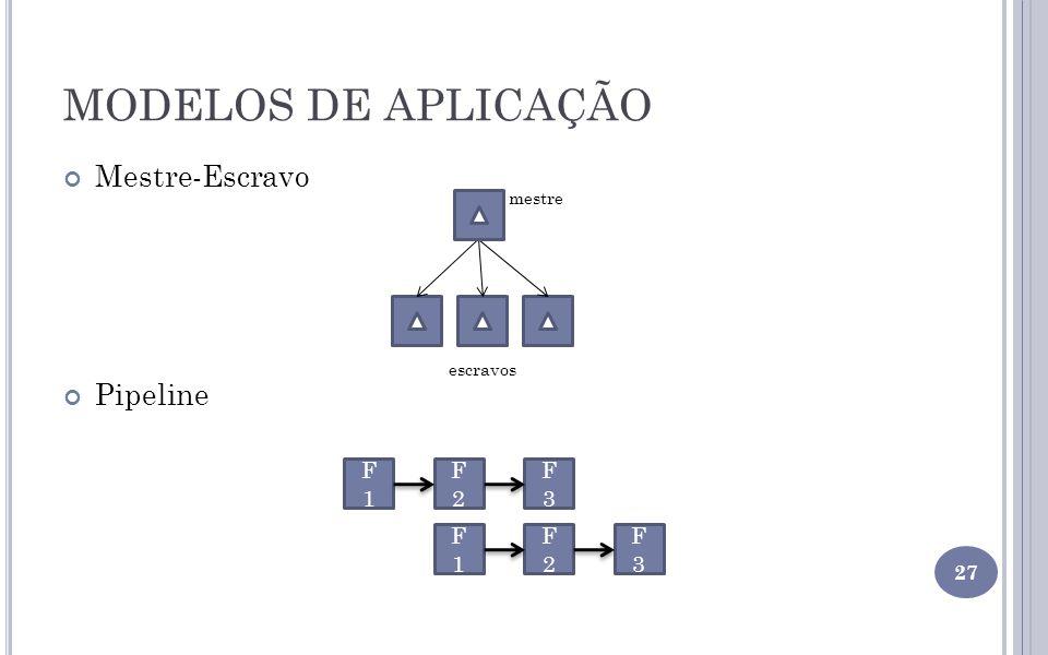 MODELOS DE APLICAÇÃO Mestre-Escravo Pipeline F1 F2 F3 F1 F2 F3 mestre