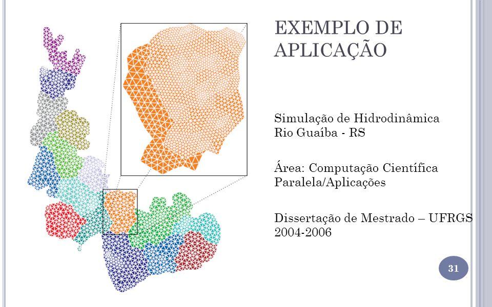 EXEMPLO DE APLICAÇÃO Simulação de Hidrodinâmica Rio Guaíba - RS