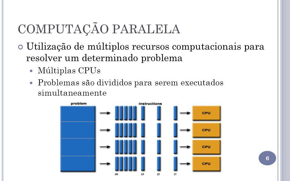 COMPUTAÇÃO PARALELA Utilização de múltiplos recursos computacionais para resolver um determinado problema.