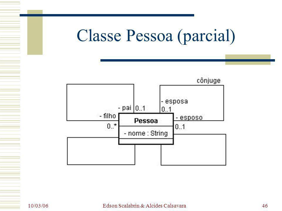 Classe Pessoa (parcial)