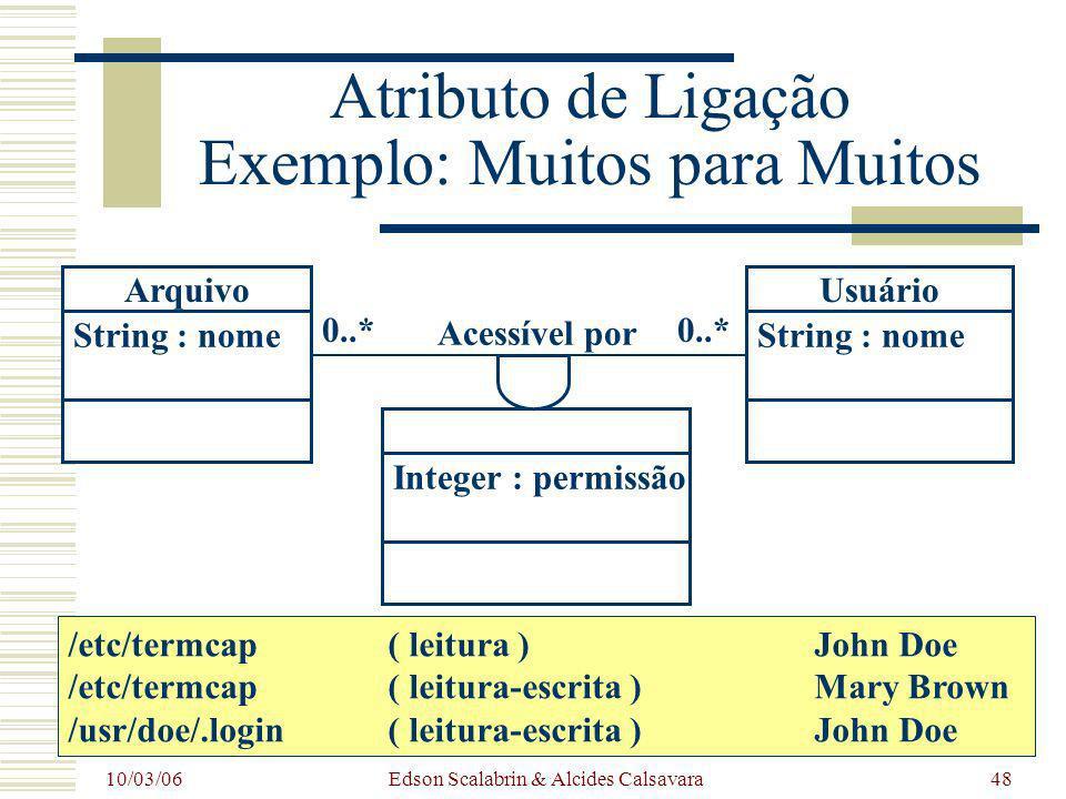 Atributo de Ligação Exemplo: Muitos para Muitos