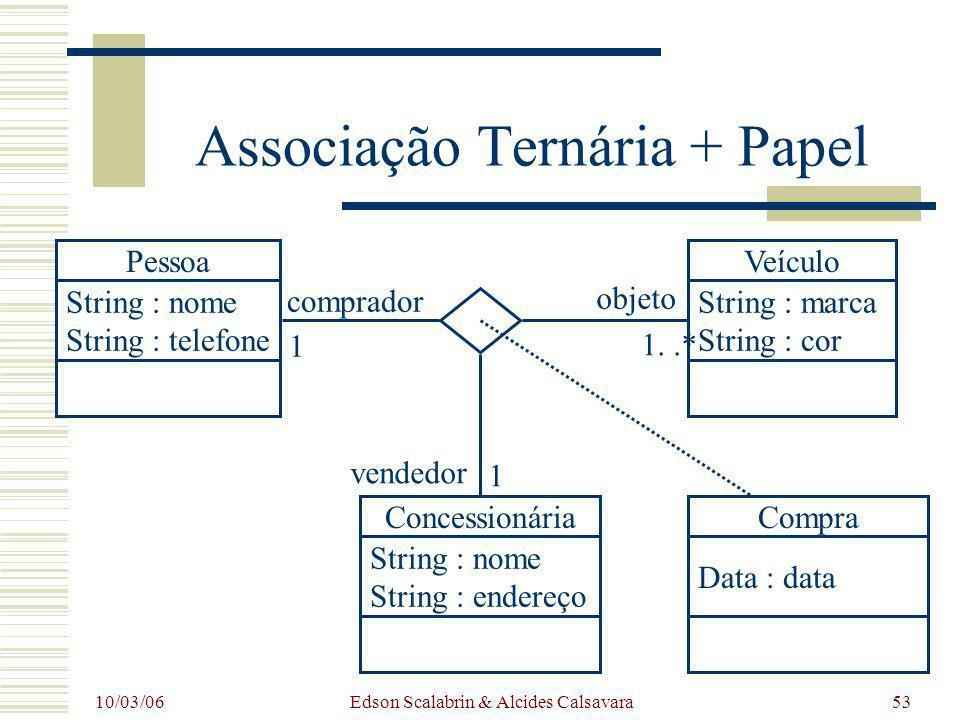 Associação Ternária + Papel