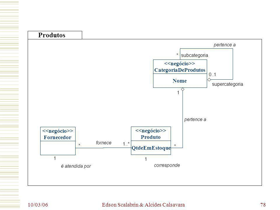 Produtos <<negócio>> CategoriaDeProdutos Nome