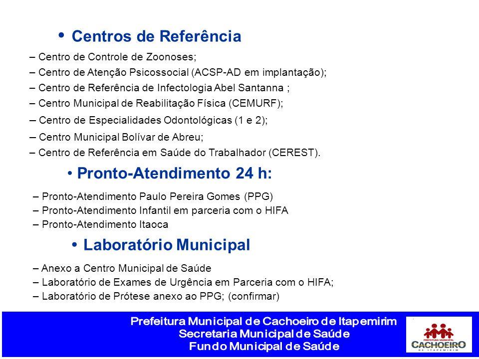 Centros de Referência Pronto-Atendimento 24 h: Laboratório Municipal
