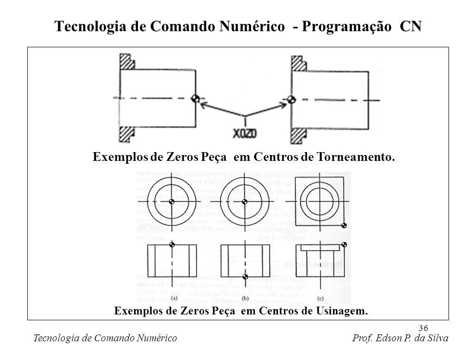 Tecnologia de Comando Numérico - Programação CN