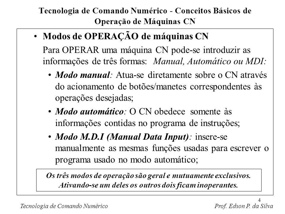Modos de OPERAÇÃO de máquinas CN
