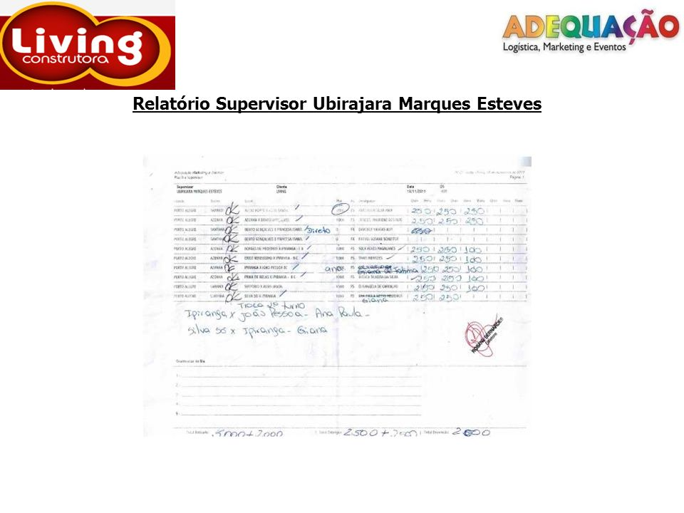 Relatório Supervisor Ubirajara Marques Esteves