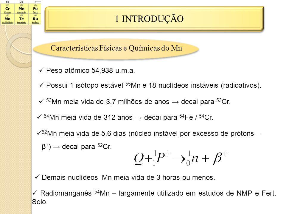 Características Físicas e Químicas do Mn