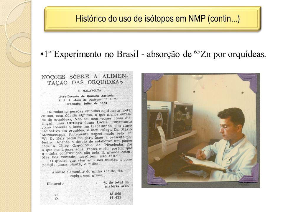 Histórico do uso de isótopos em NMP (contin...)