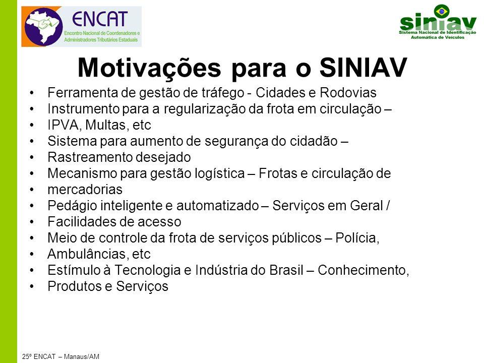 Motivações para o SINIAV