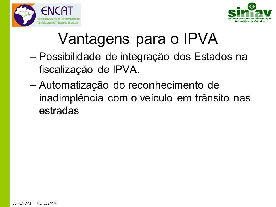 Vantagens para o IPVA Possibilidade de integração dos Estados na fiscalização de IPVA.