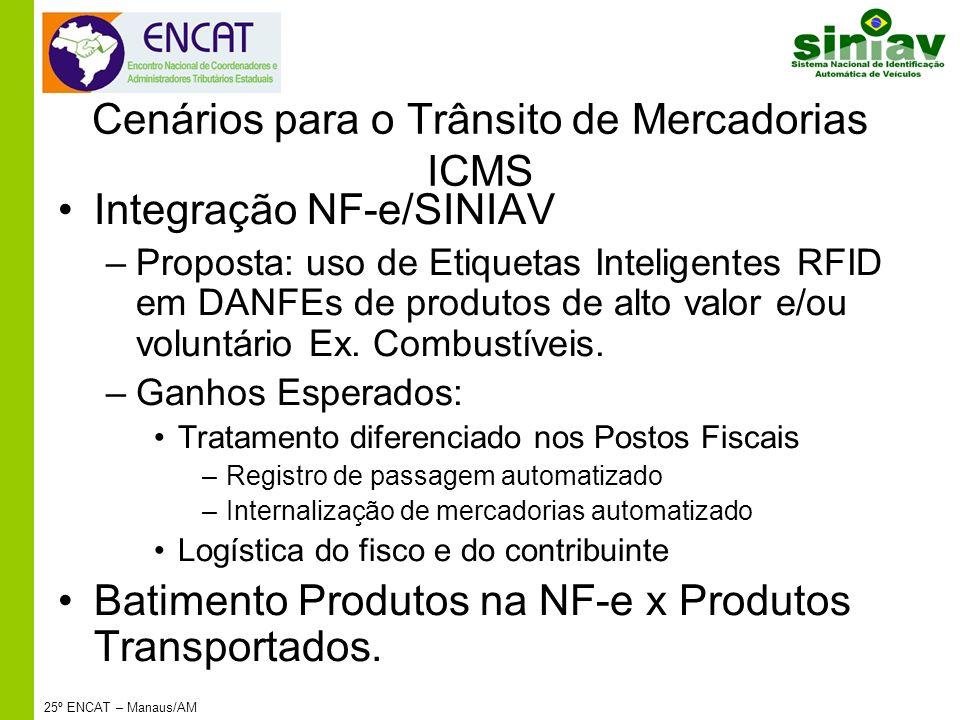 Cenários para o Trânsito de Mercadorias ICMS