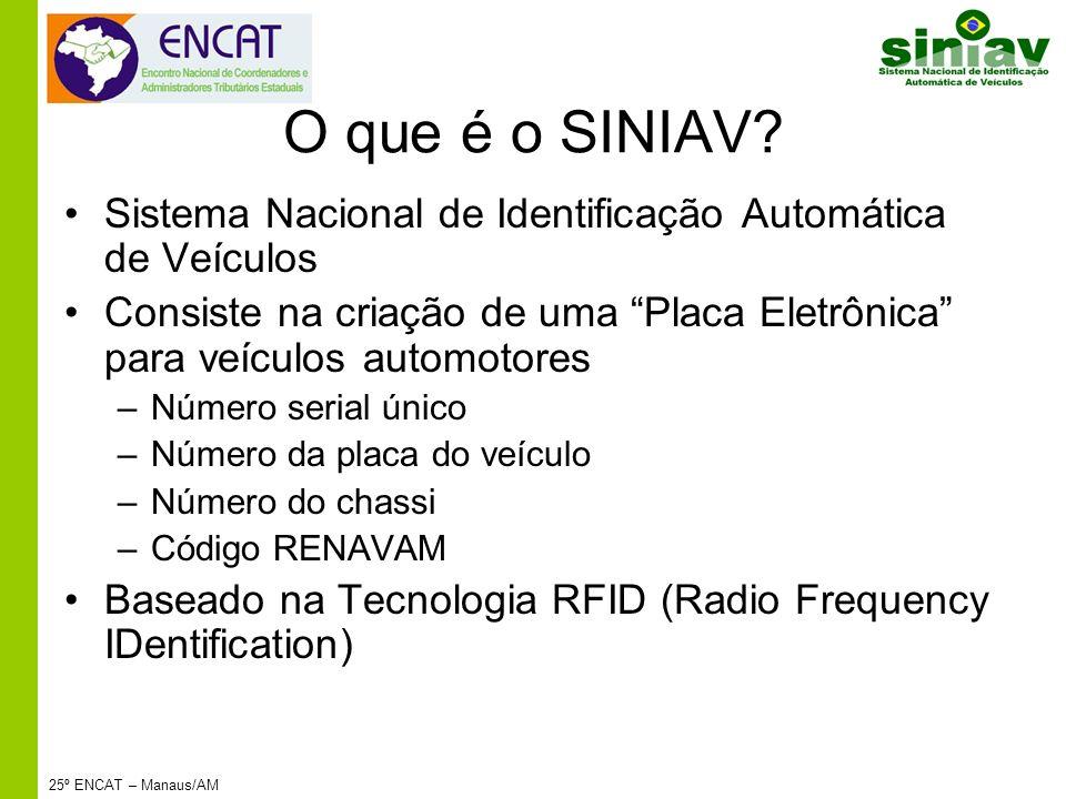 O que é o SINIAV Sistema Nacional de Identificação Automática de Veículos. Consiste na criação de uma Placa Eletrônica para veículos automotores.