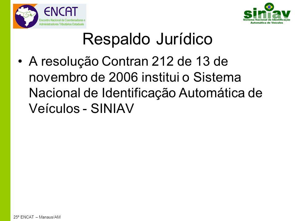 Respaldo Jurídico A resolução Contran 212 de 13 de novembro de 2006 institui o Sistema Nacional de Identificação Automática de Veículos - SINIAV.