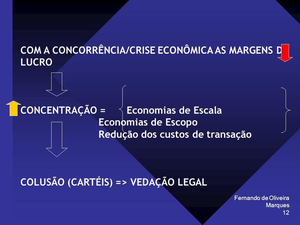 COM A CONCORRÊNCIA/CRISE ECONÔMICA AS MARGENS DE LUCRO