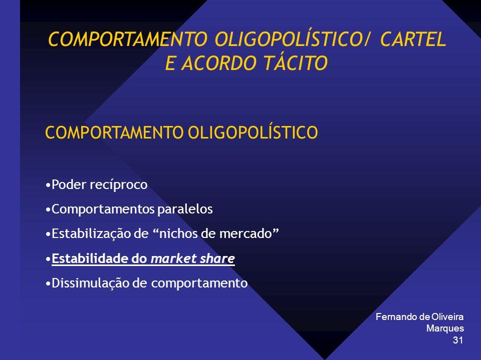 COMPORTAMENTO OLIGOPOLÍSTICO/ CARTEL E ACORDO TÁCITO