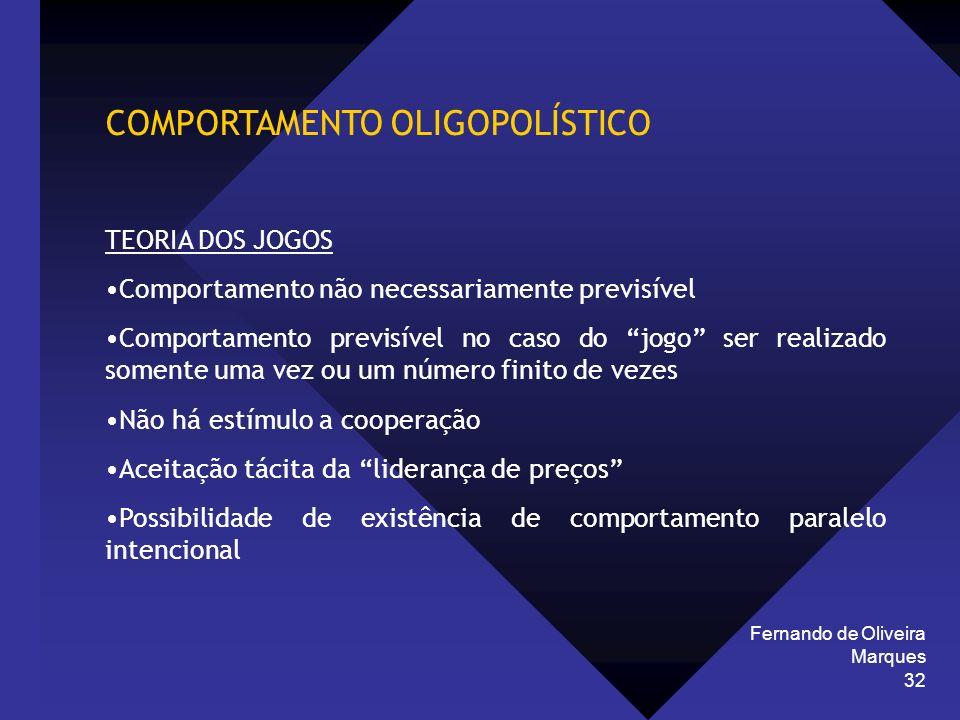 COMPORTAMENTO OLIGOPOLÍSTICO