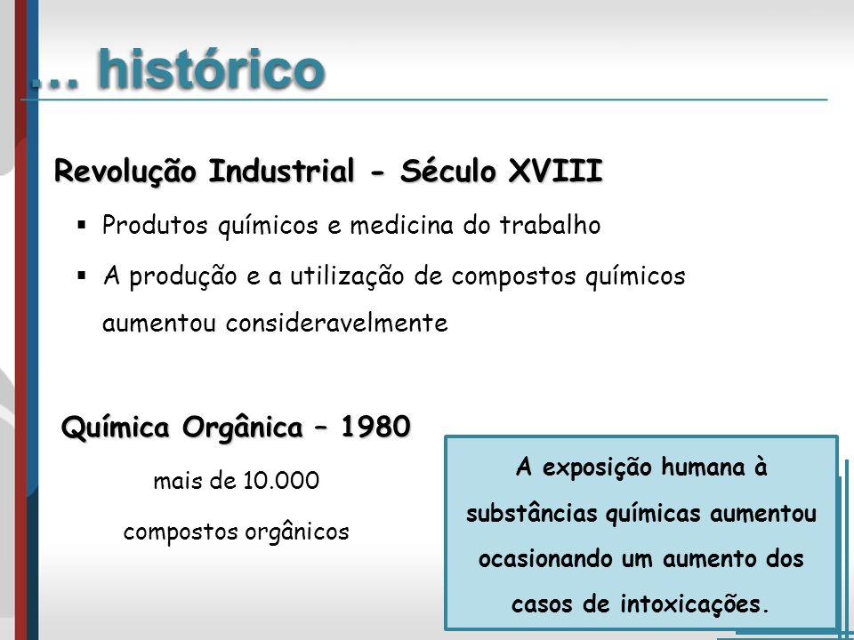 … histórico Revolução Industrial - Século XVIII