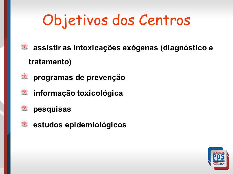 Objetivos dos Centros assistir as intoxicações exógenas (diagnóstico e tratamento) programas de prevenção.